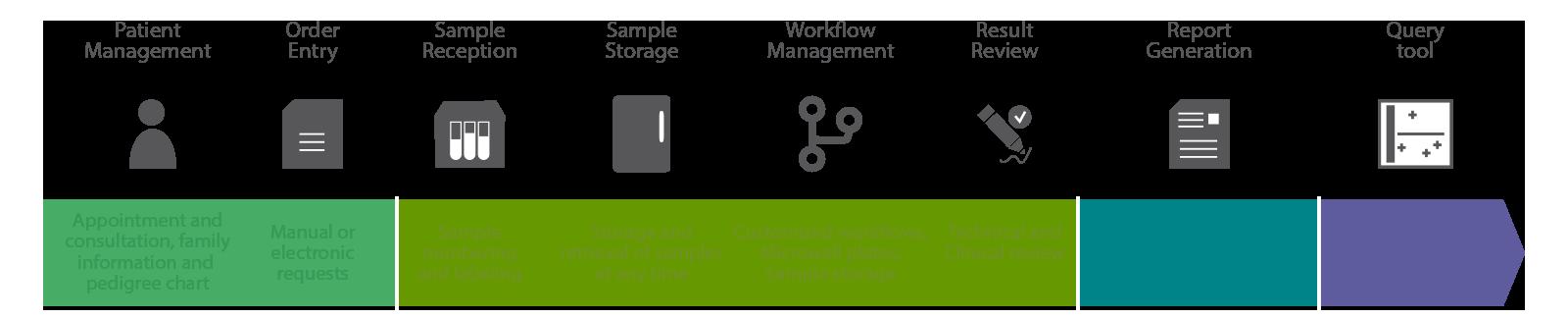 TDGenet_Workflow